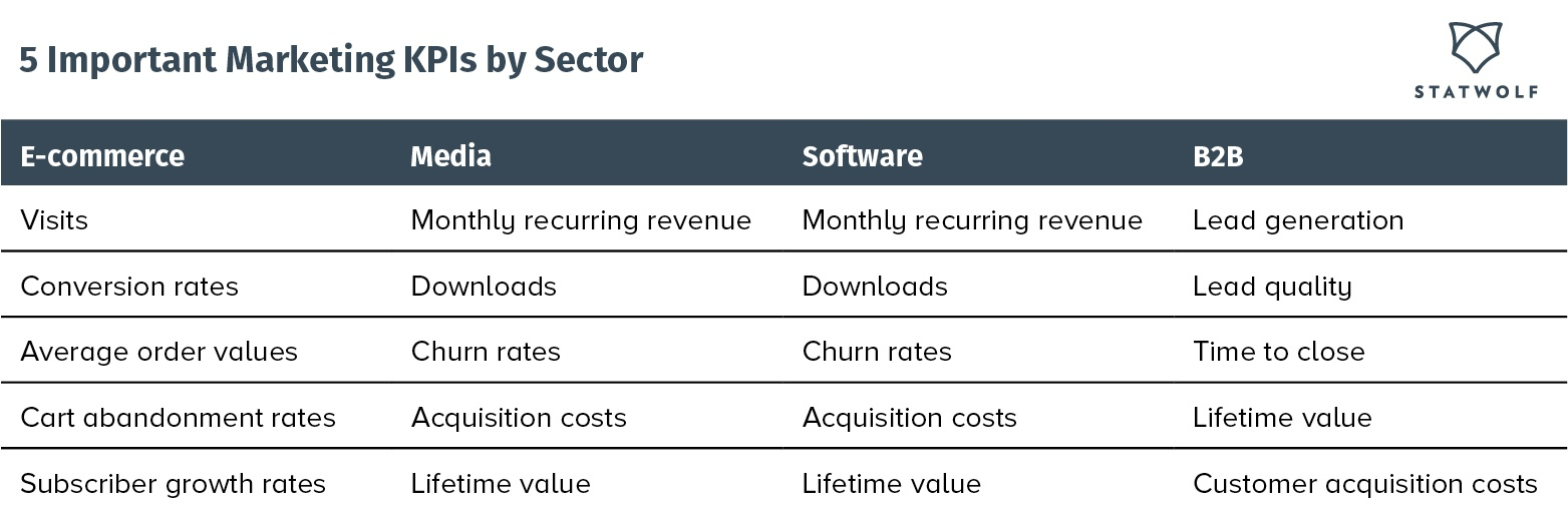 Important_KPIs_by_sector-1.jpg