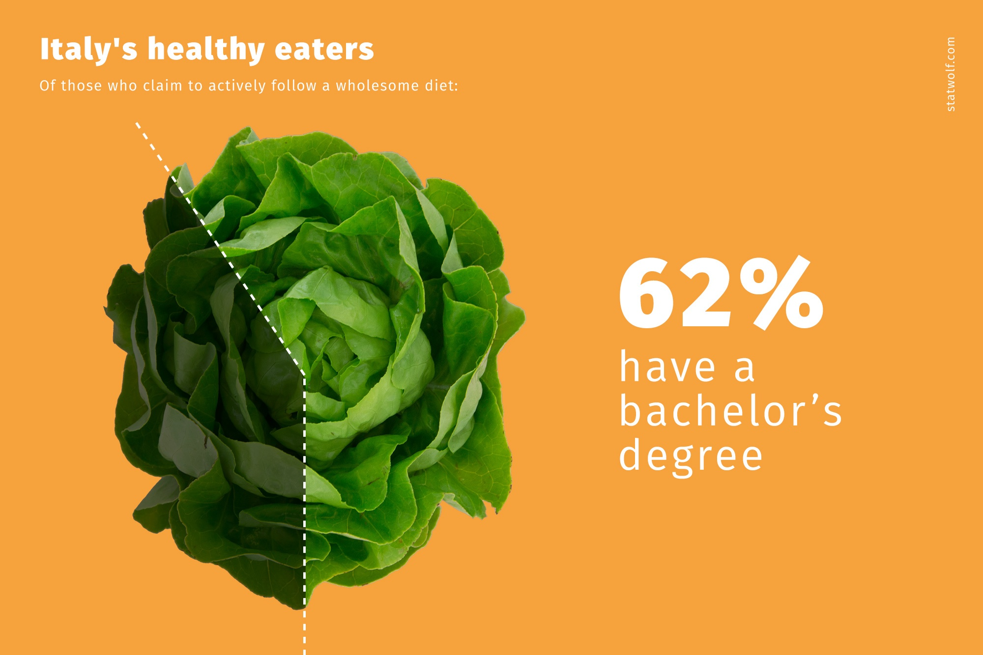 Italy's Healthy Eaters